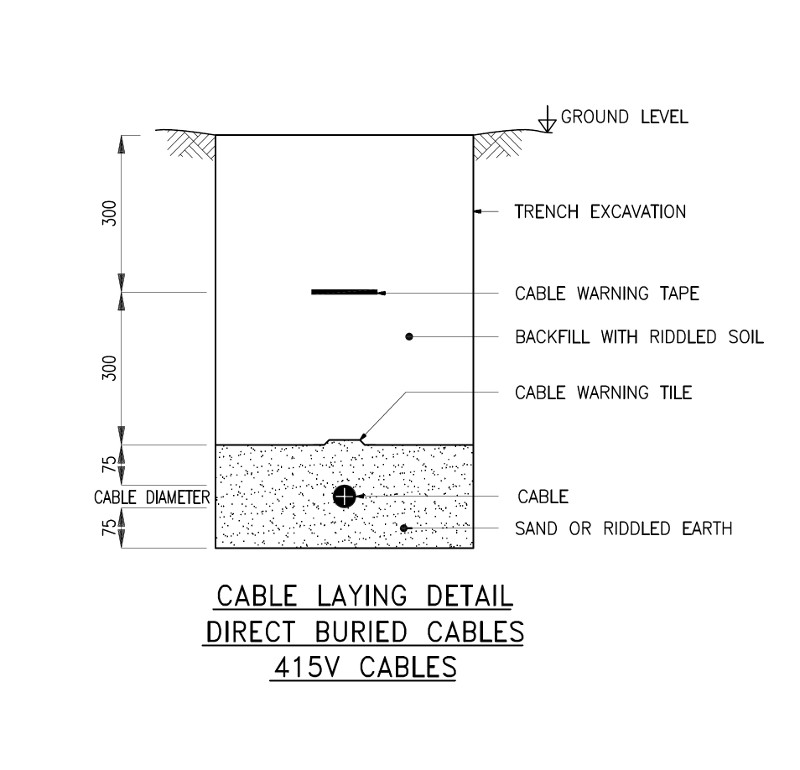 Typical Cable Laying Detail For Direct Buried, Low Tension Cables