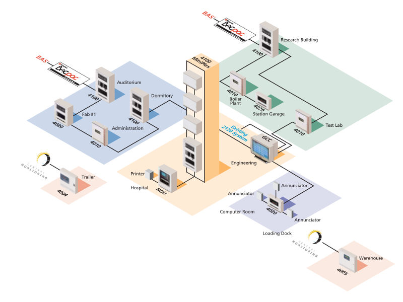 Electricveda Com Fire Alarm System In Electrical Construction Works