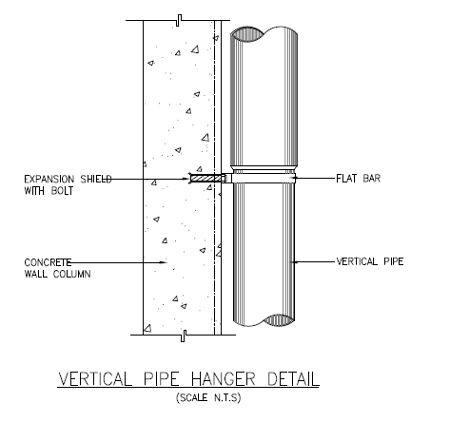 Mechanical pipework method using vertical support MEP Installation work