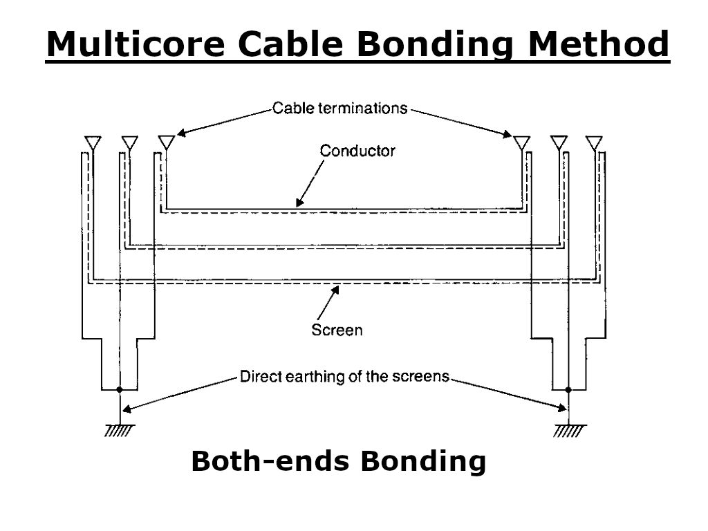 Multicore cable bonding - Both-ends Bonding