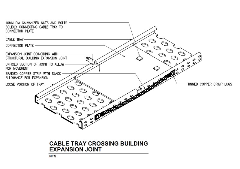 Typical Detail Showing Cable Tray Crossing Building Expansion Joints