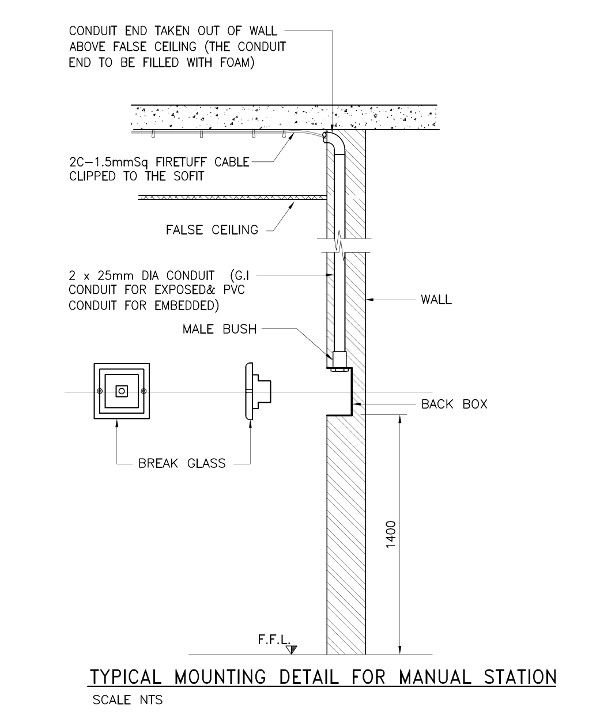 Typical Mounting Details for Fire Alarm Break Glass or Manual Call Station