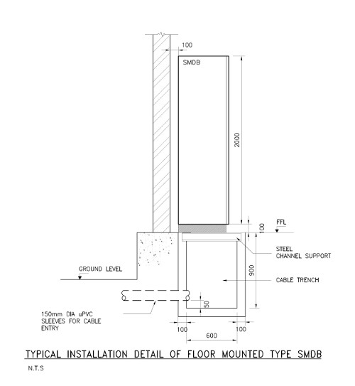 Typical Installation Details Of Floor / Wall Mounted ... on side electrical panel, power electrical panel, brick electrical panel,