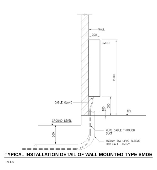 Typical Mounting Detail of Wall Mounted SMDB