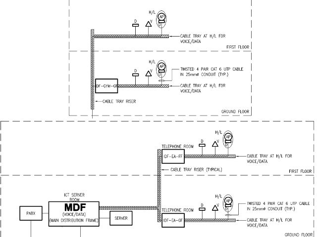 Voice / Data Structured Cabling Schematic Diagram
