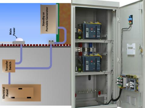 Automatic Transfer Switch (ATS) OR Automatic Mains Failure (AMF) Panel