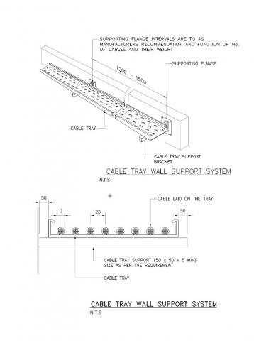 Typical Installation details for cable tray on walls