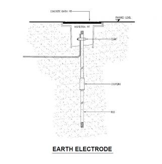 Electrical Earth or Ground Electrode
