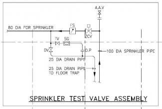 Sprinkler test valve assembly for Fire Fighting System in MEP Mechanical work