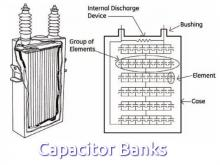 Capacitor Banks In Electrical Construction Contract Works
